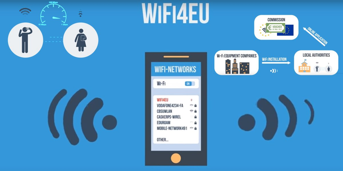 More than 13,000 applications on the 1st WiFi4EU call