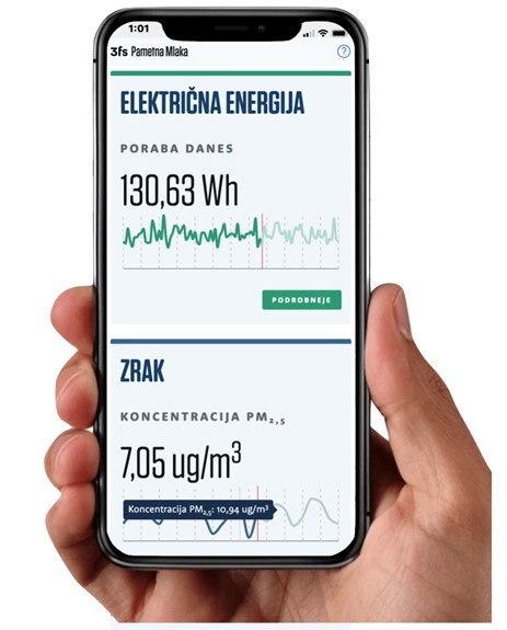 smart app in Kranj