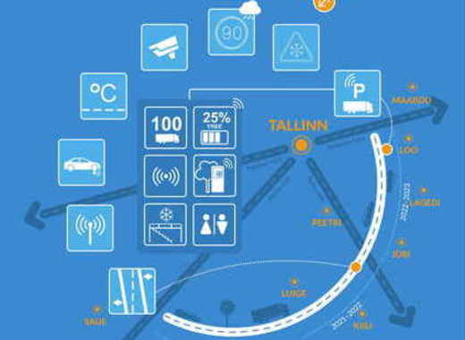 Medium tallinn ring road project 1