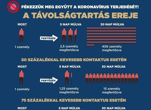 Medium budapest coronavirus campaign