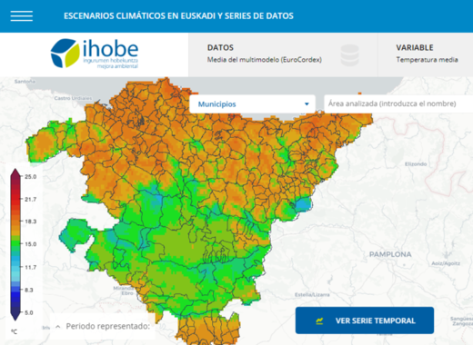 Medium basque country climate change