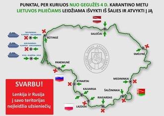 Thumb lithuania checkpoints open