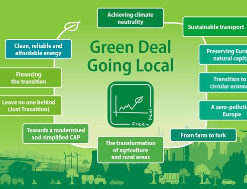 Medium 4350 green deal chart 640 x 426 px fin