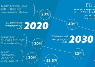 Thumb eu climate targets