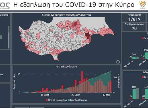 Medium cyprus map