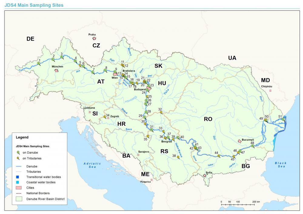 points Danube basin